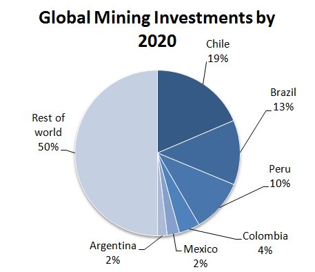 GlobalMiningInvestment2020